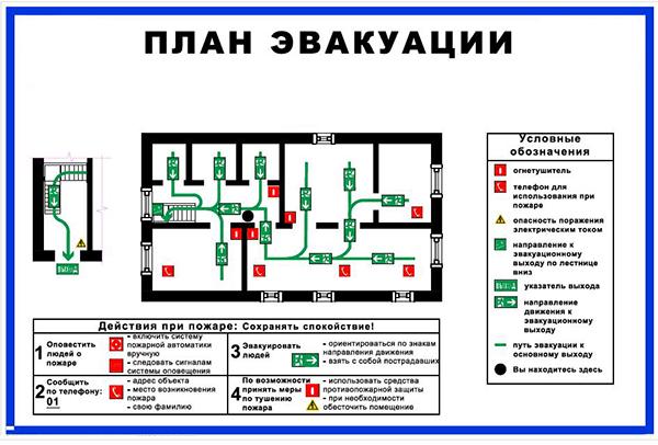 Как разработать пошаговый план действий в чрезвычайной ситуации и эвакуации